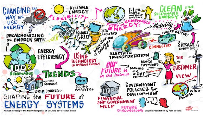 fernando-lecuna-artists-engage-tech-forum-2020-anz-participatory-budgeting